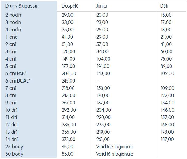 Ceník skipasů - hlavní sezóna Paganella ski