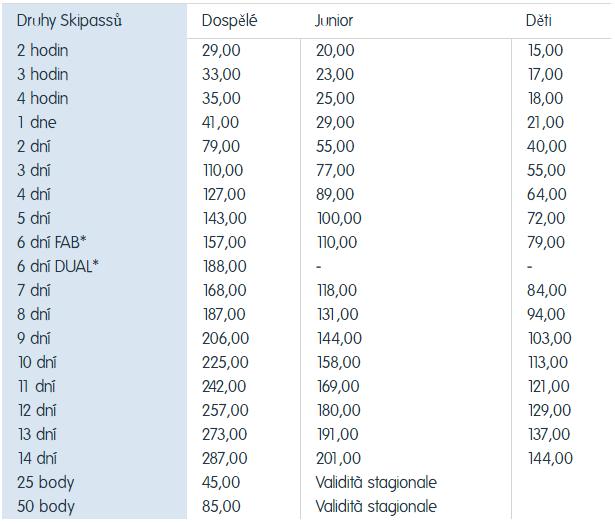 Ceník skipasů - speciální sezóna Paganella ski
